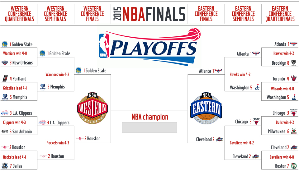 nba-playoff-bracket-final