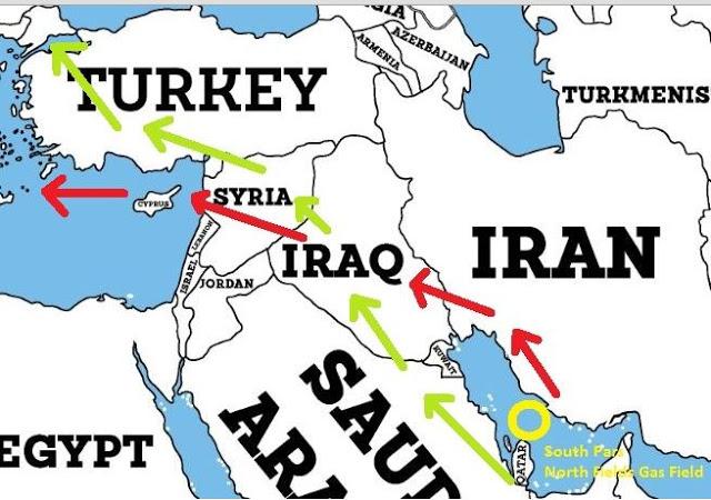 Σουνιτικοί (Αραβό-Τουρκικοί) Αγωγοί VS Σιιτικοί Αγωγοί (Ιράν-Ιράκ)