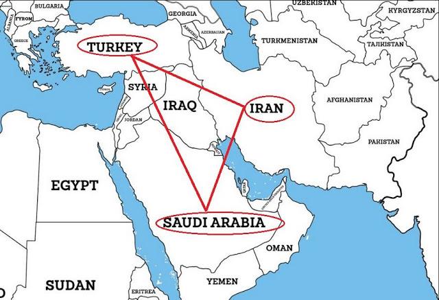 Το Τρίγωνο των Συγκρούσεων : Τουρκία-Σαουδική Αραβία-Ιράν