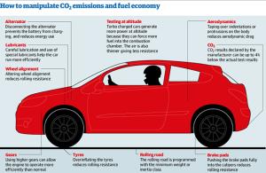 Car-emissions-large-001